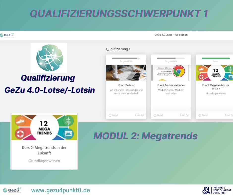Die GeZu 4.0-Lotsen-Qualifizierung – Q1 – Modul 2: Megatrends